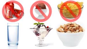 Good vs Bad Food Choices